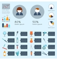 Hairdresser infographic set vector