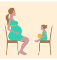 Pregnant woman and a girl vector