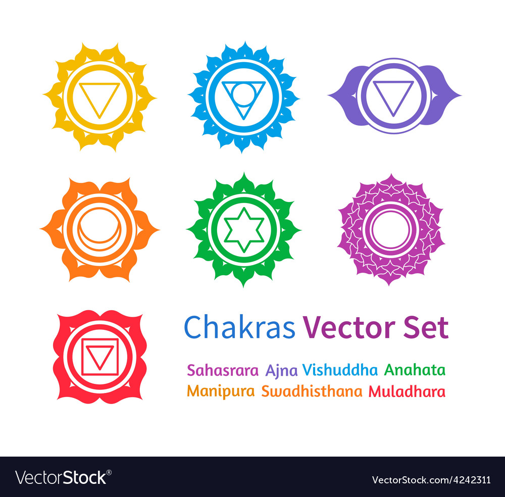 Chakras set vector | Price: 1 Credit (USD $1)
