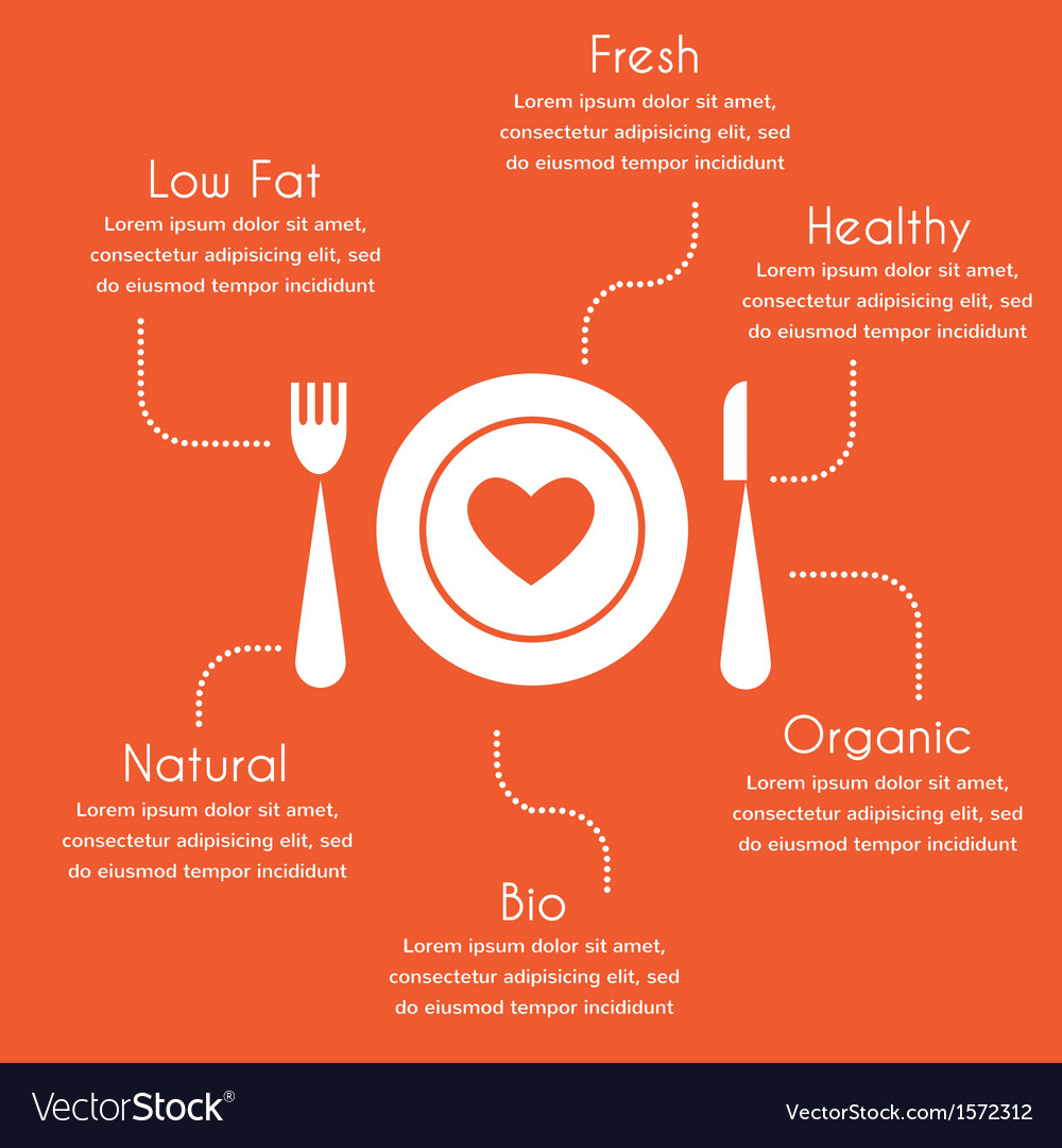 Infographics of organic and healthy food vector | Price: 1 Credit (USD $1)