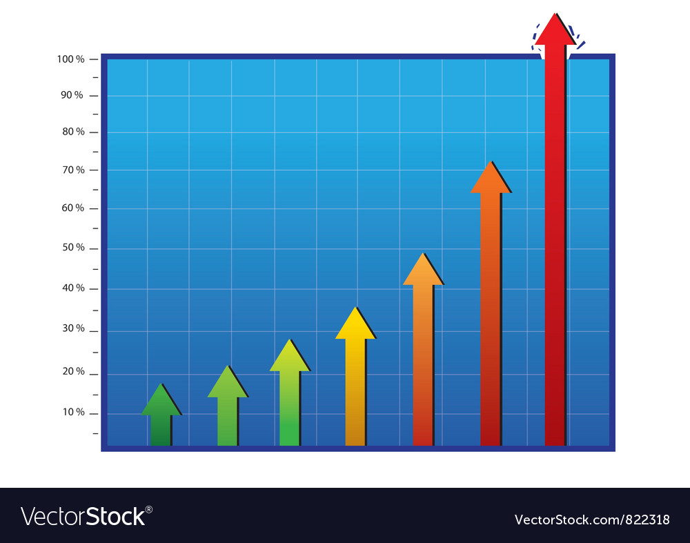 Profit and commerce chart vector | Price: 1 Credit (USD $1)