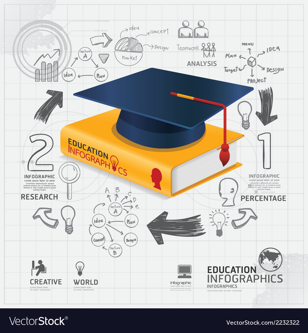 Infographic template with book and graduation cap vector | Price: 1 Credit (USD $1)