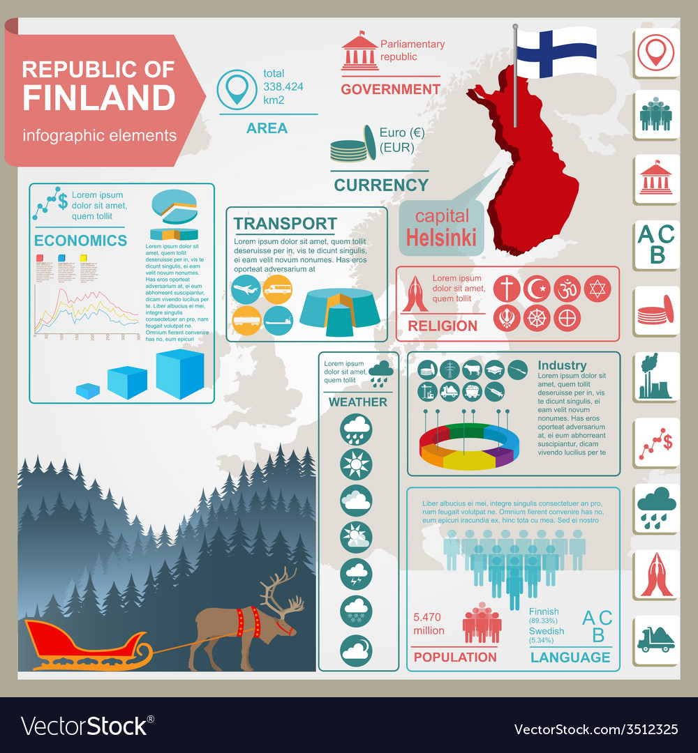 Finland infographics statistical data sights vector | Price: 1 Credit (USD $1)