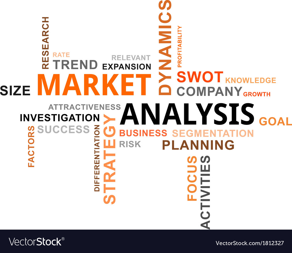 Word cloud market analysis vector | Price: 1 Credit (USD $1)