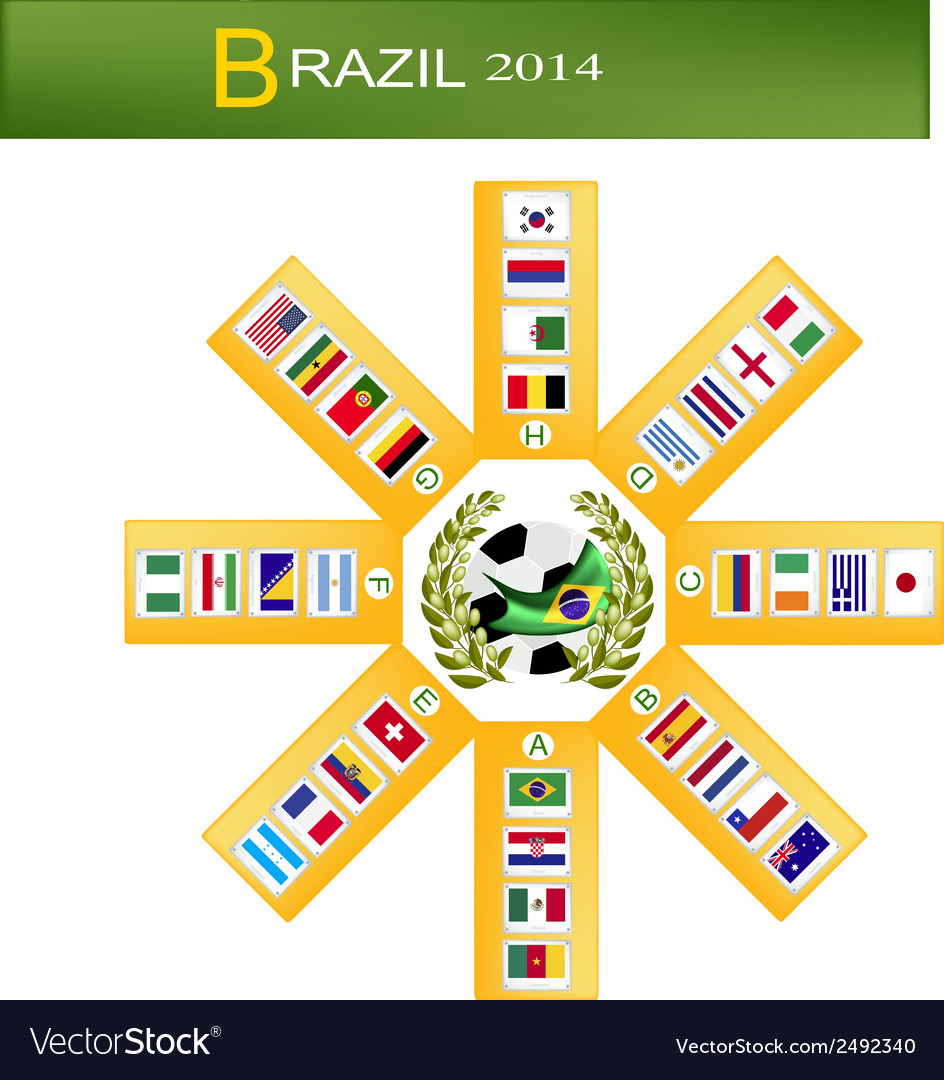 Eight group of soccer tournament in brazil 2014 vector | Price: 1 Credit (USD $1)