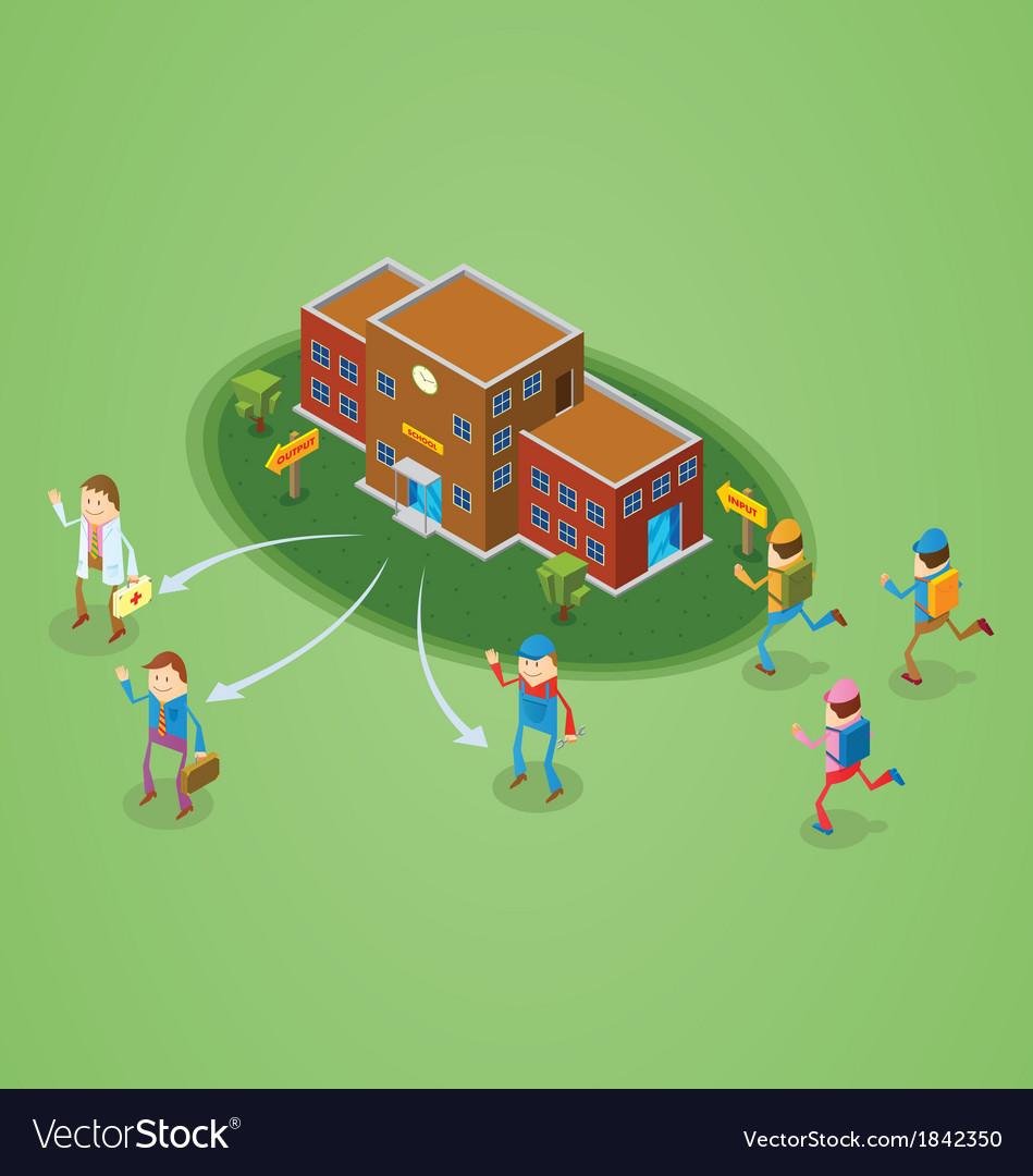 Education concept vector | Price: 1 Credit (USD $1)
