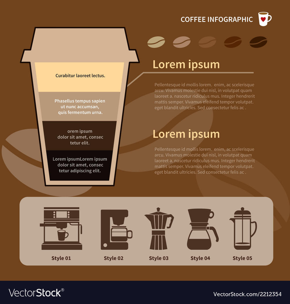 Coffee infographic elements types of coffee drinks vector | Price: 1 Credit (USD $1)