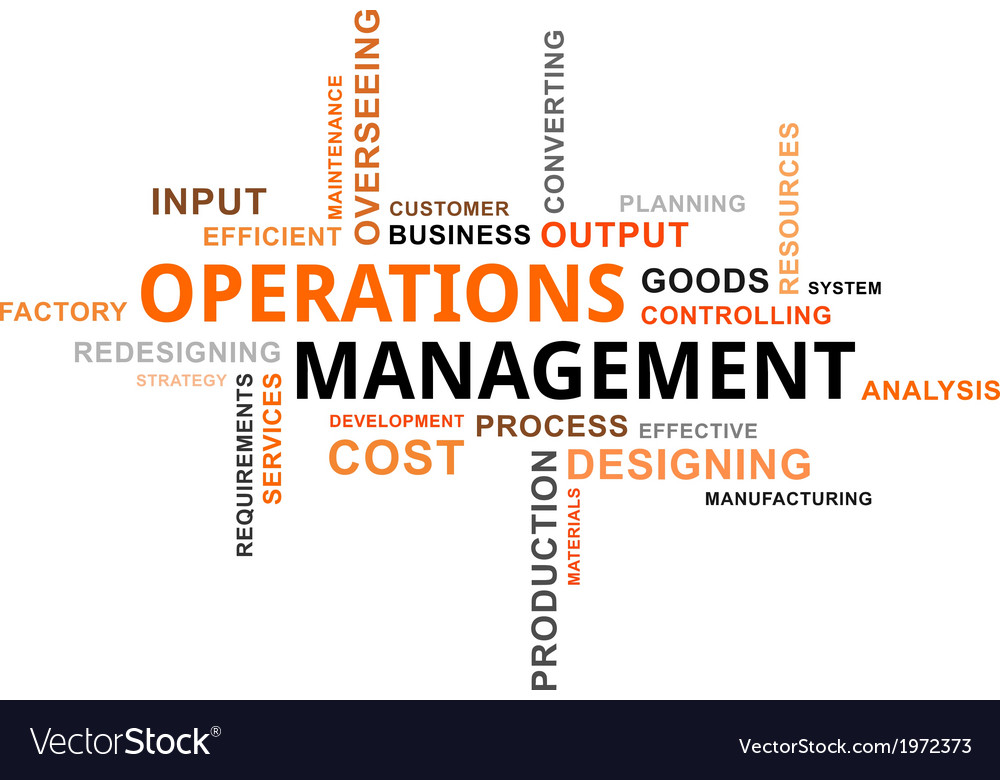 Word cloud operations management vector | Price: 1 Credit (USD $1)