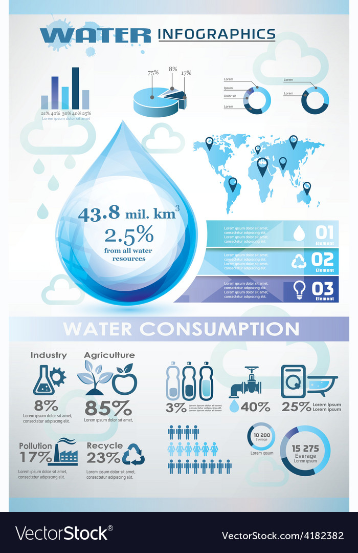Water infographics presentation template vector | Price: 1 Credit (USD $1)