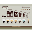 Coffee infographic elements types of coffee drinks vector