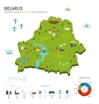 Energy industry and ecology of belarus vector