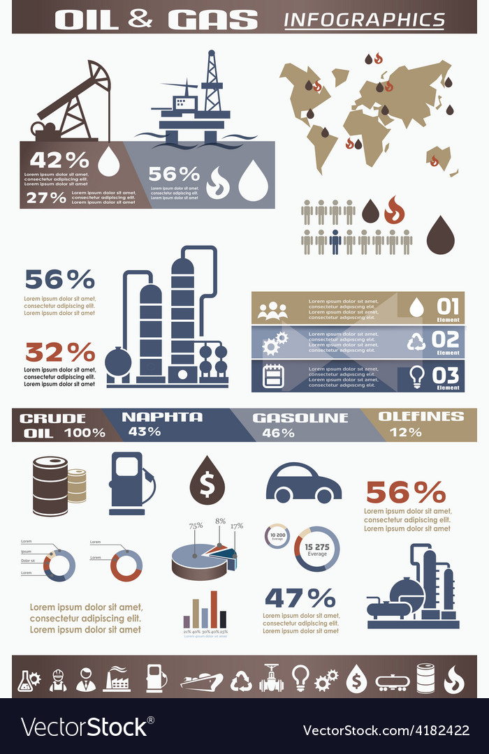 Oil and gas industry infographics vector