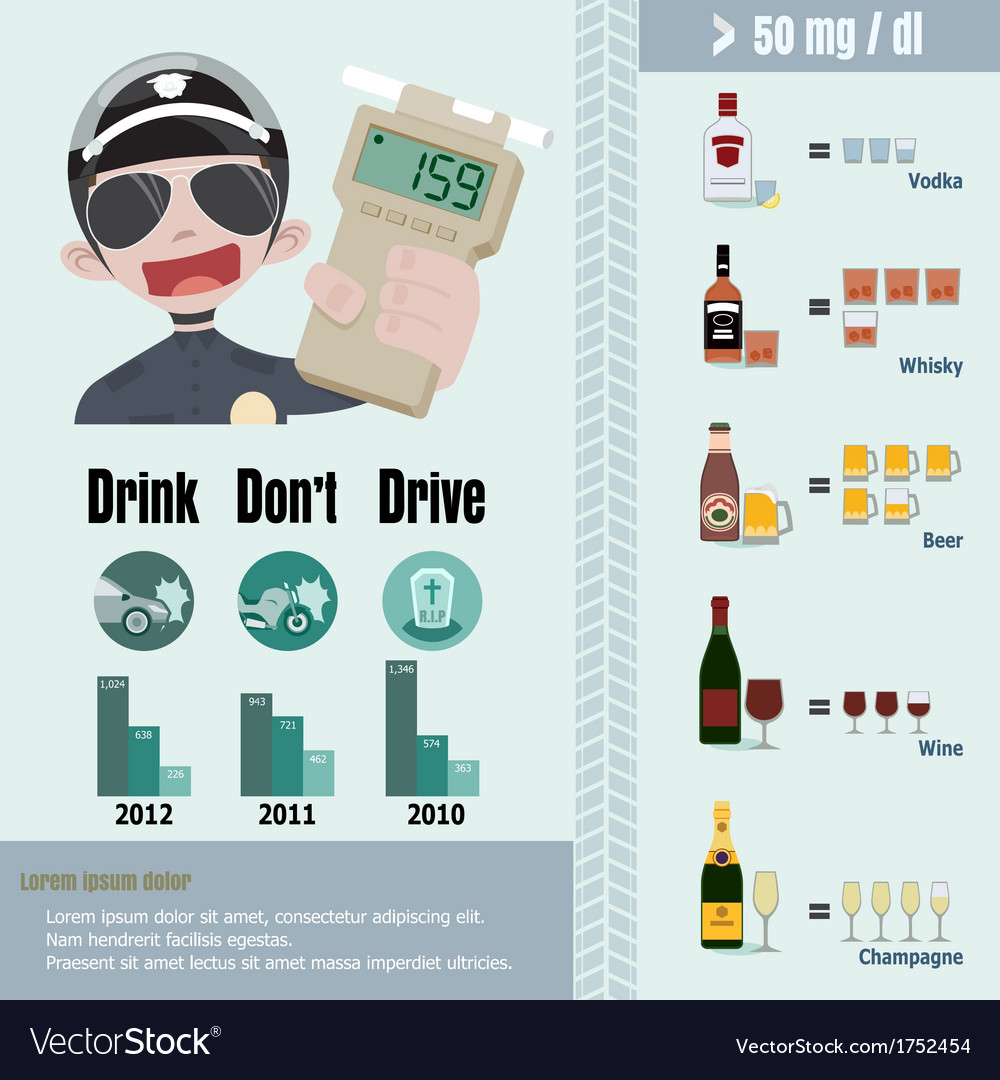 Blood alcohol calculator infographic vector | Price: 1 Credit (USD $1)