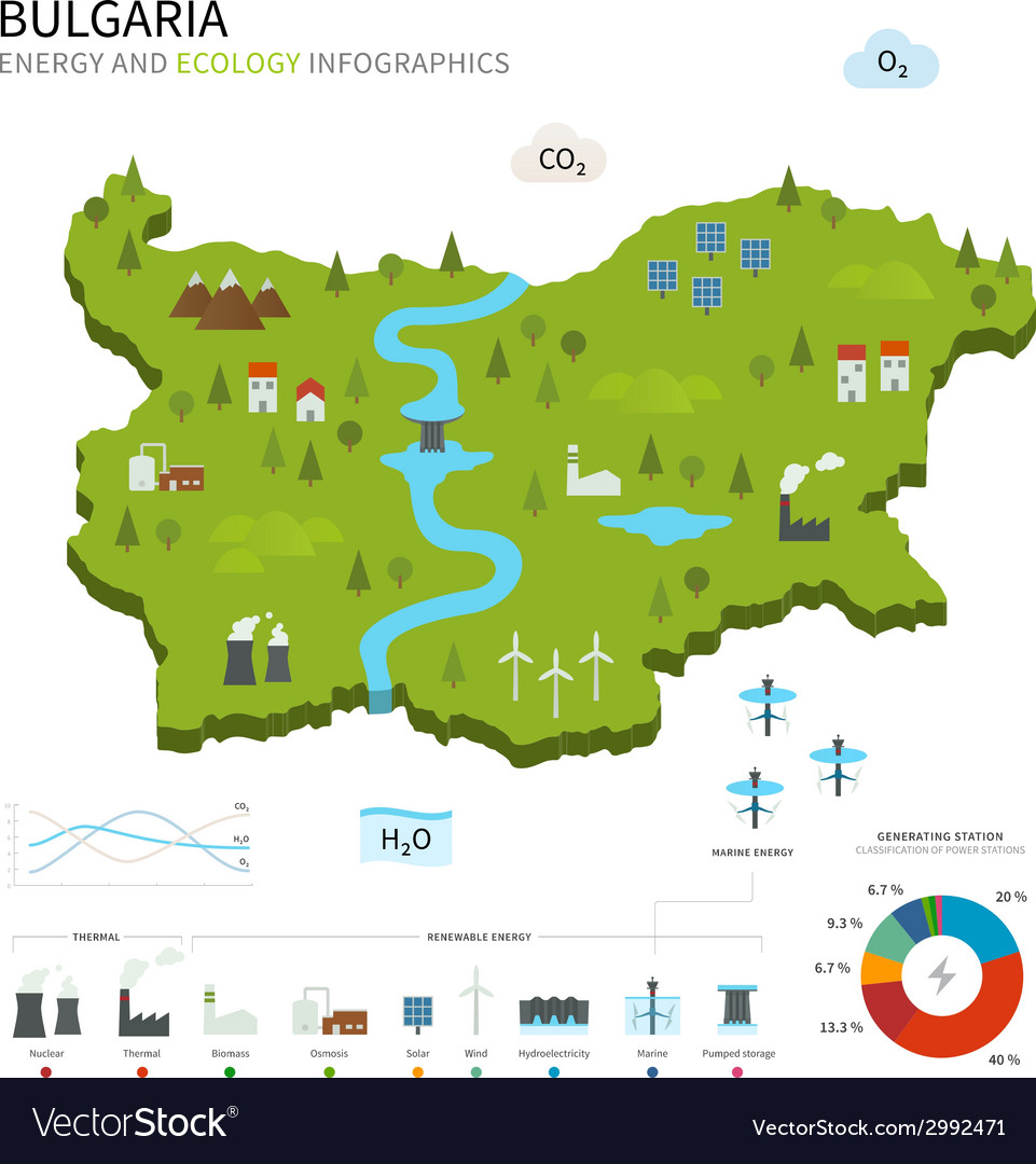 Energy industry and ecology of bulgaria vector | Price: 1 Credit (USD $1)