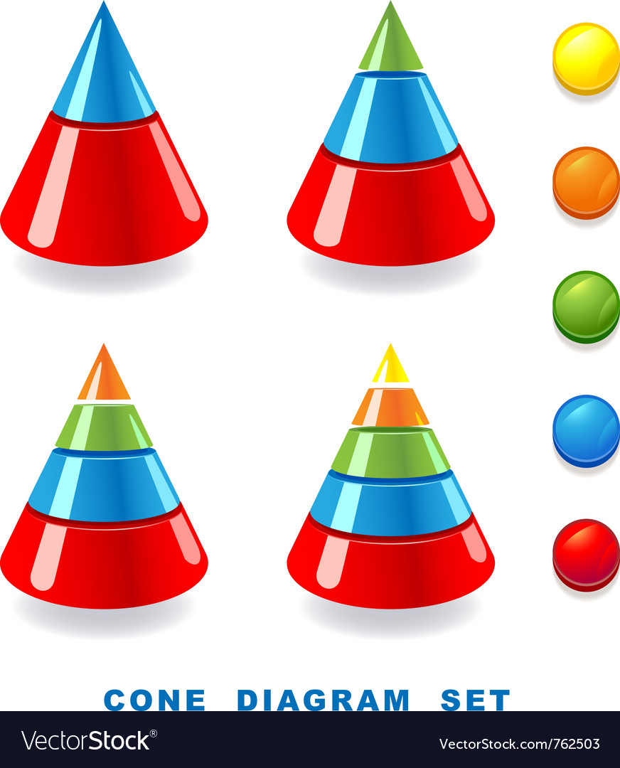 Cone diagram set vector | Price: 1 Credit (USD $1)