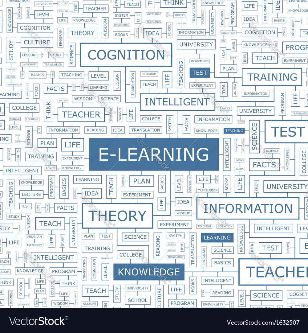 E learning vector | Price: 1 Credit (USD $1)
