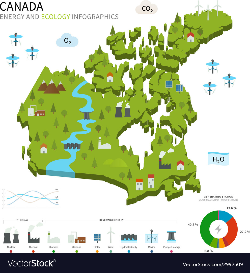 Energy industry and ecology of canada vector   Price: 1 Credit (USD $1)