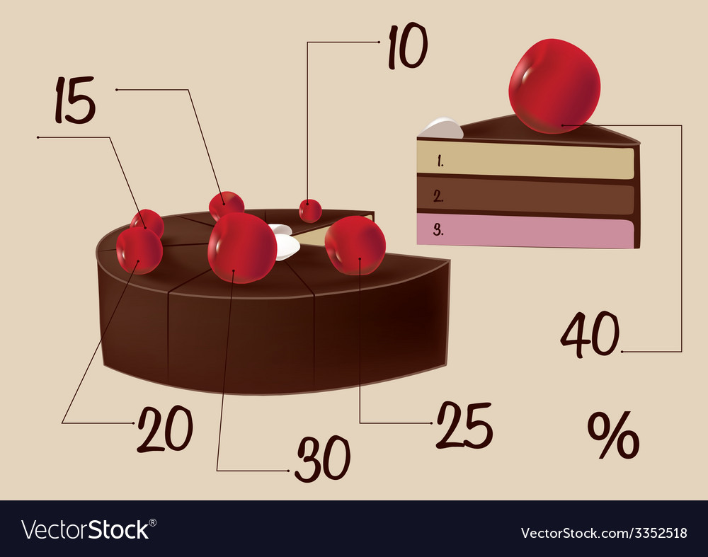 In the form of a diagram of the cake vector | Price: 1 Credit (USD $1)