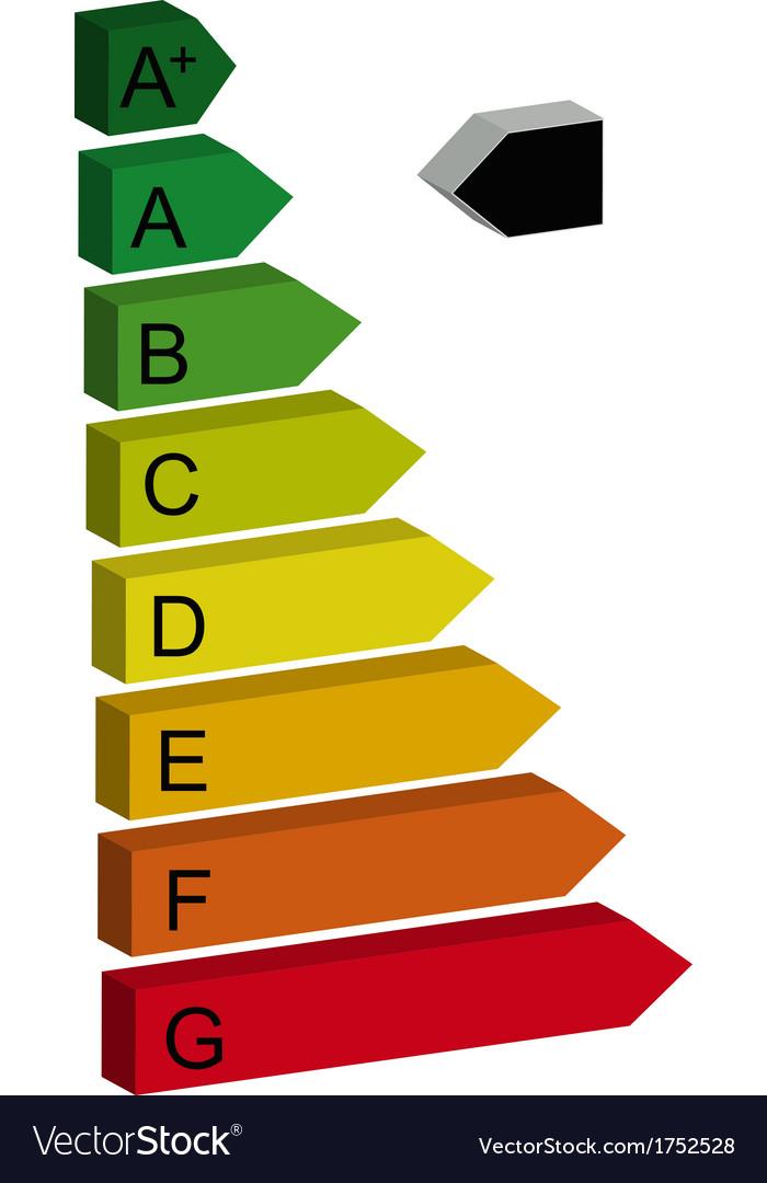Energy label vector | Price: 1 Credit (USD $1)