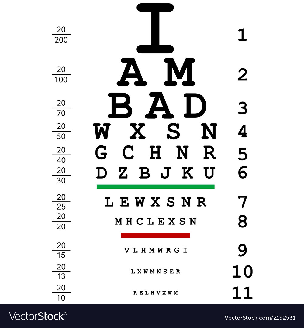 Words i am bad with optical eye test use by doctor vector | Price: 1 Credit (USD $1)