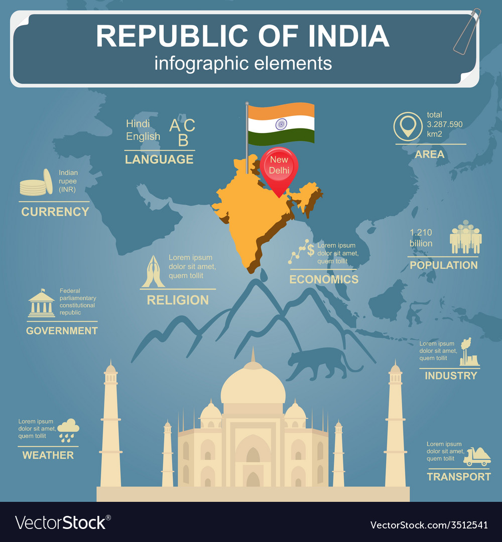 Republic of india infographics statistical data vector | Price: 1 Credit (USD $1)