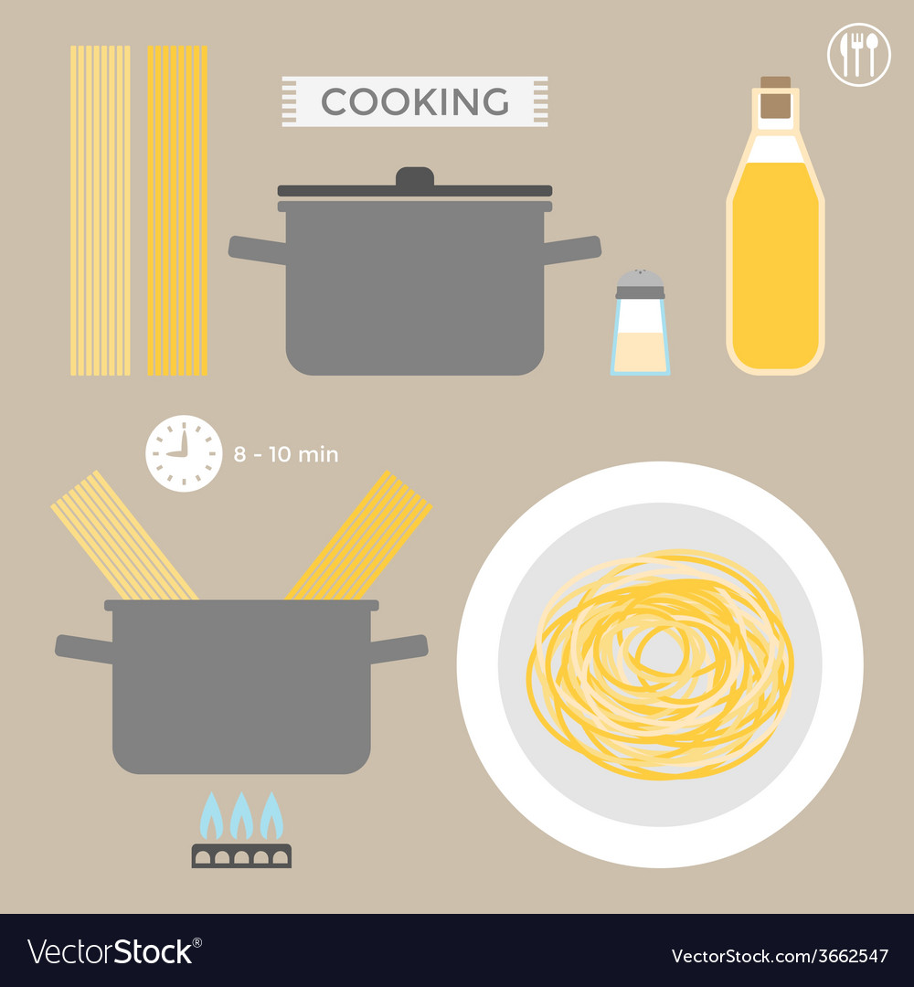 Infographics cooking pasta vector | Price: 1 Credit (USD $1)