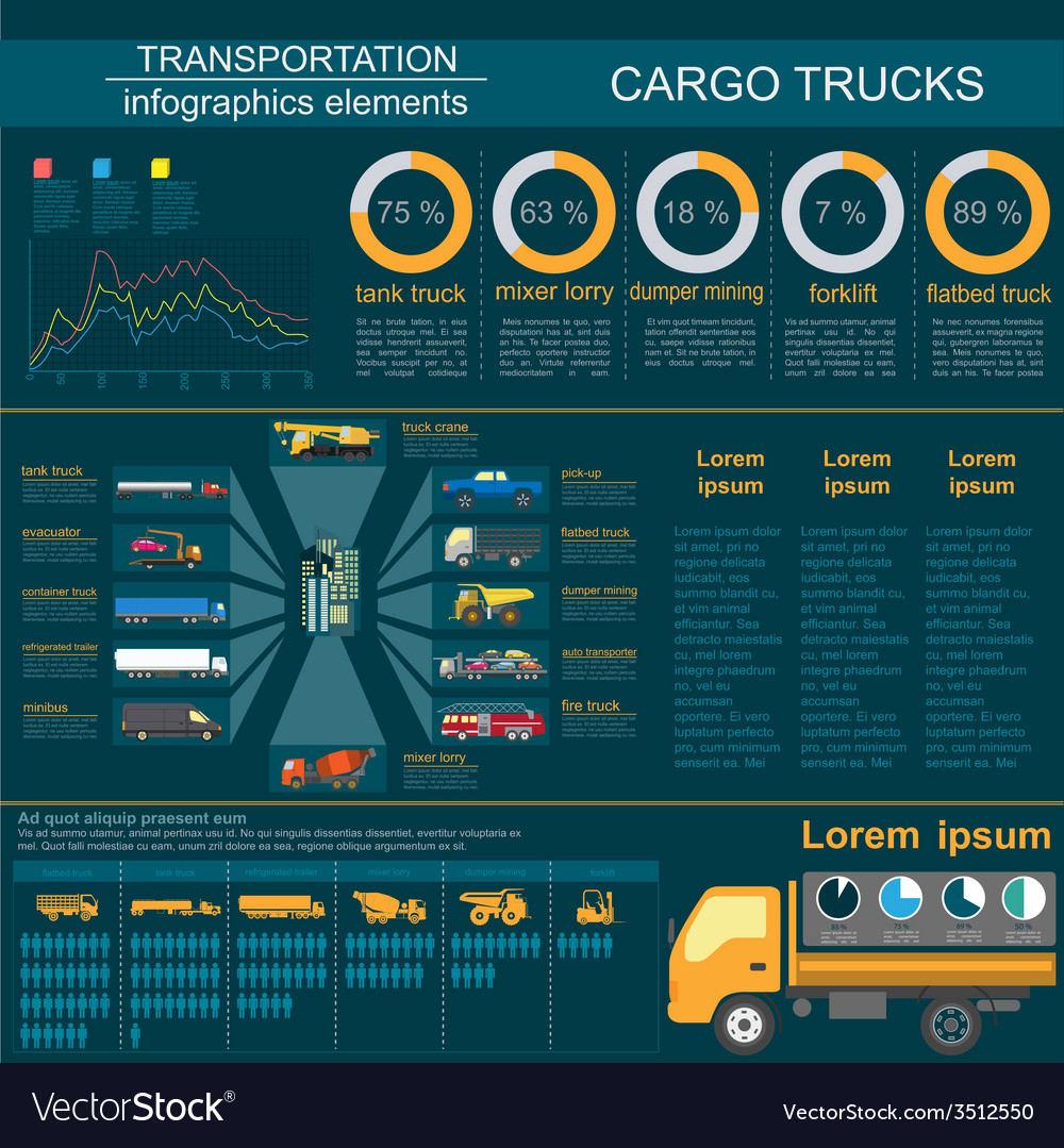 Cargo transportation infographics trucks lorry vector | Price: 1 Credit (USD $1)