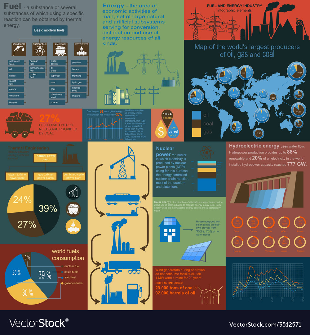 Fuel and energy industry infographic set elements vector   Price: 1 Credit (USD $1)