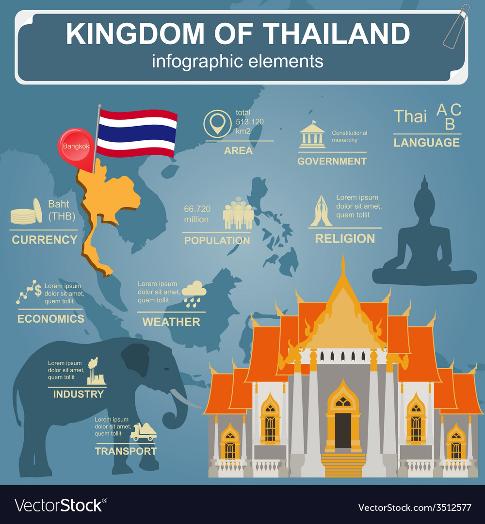 Thailand infographics statistical data sights vector | Price: 1 Credit (USD $1)