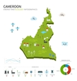 Energy industry and ecology of cameroon vector