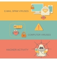Hacker activity computer and e-mail spam viruses vector