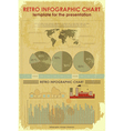 Grunge infographic elements with world map vector