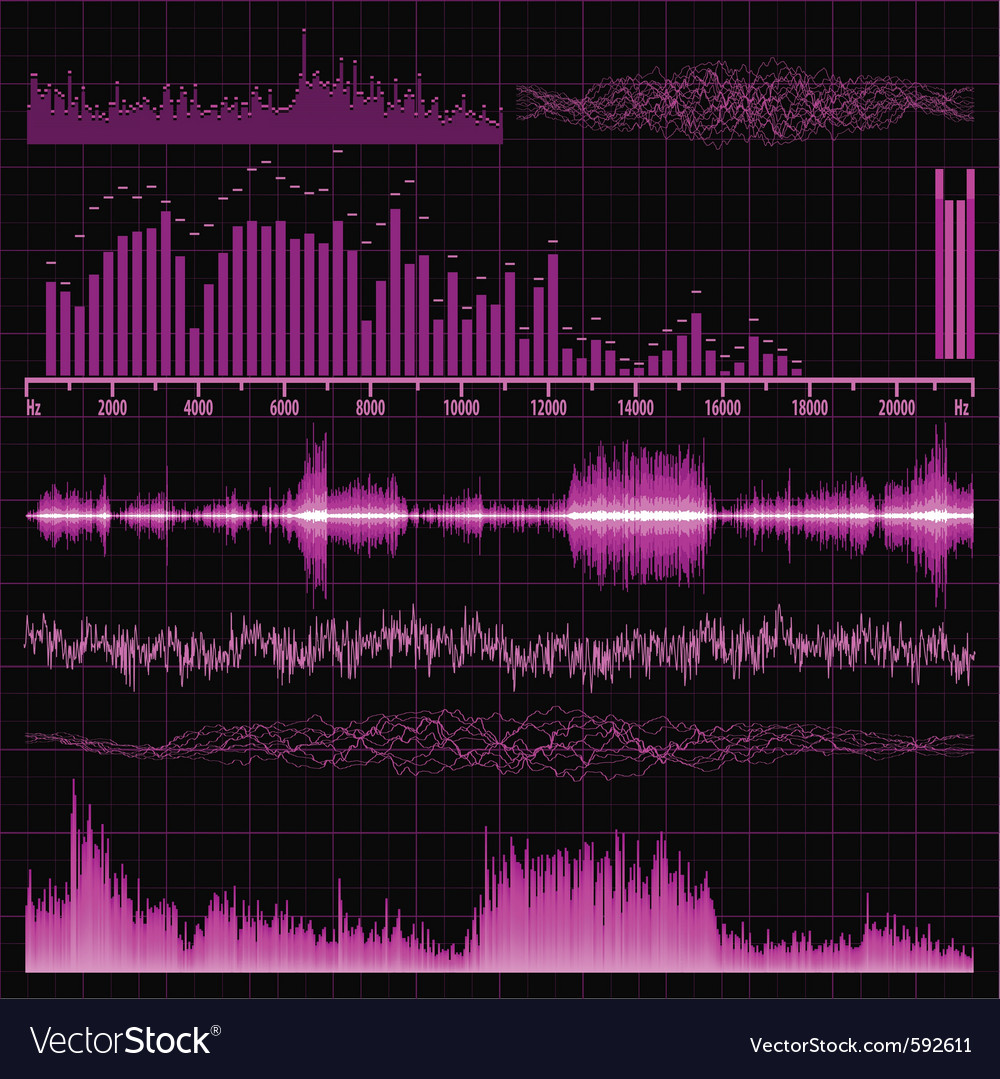 Music sound waves vector | Price: 1 Credit (USD $1)