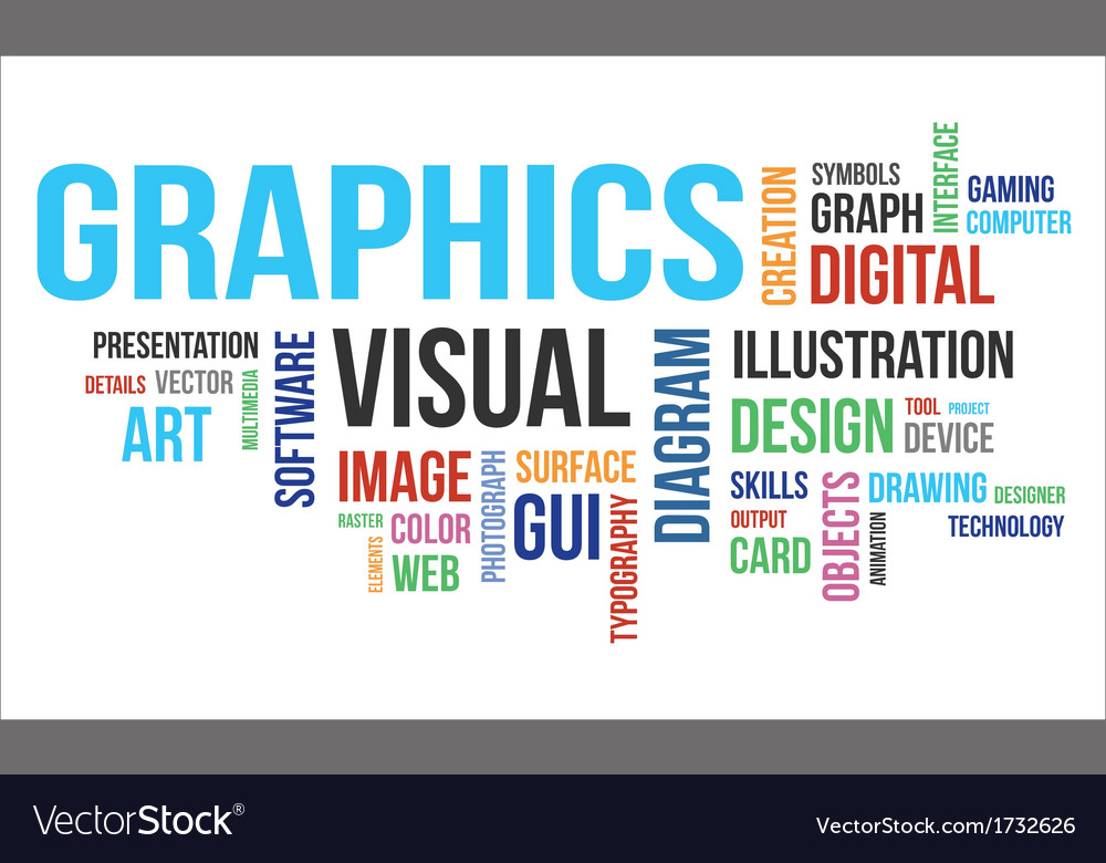 Word cloud graphics vector | Price: 1 Credit (USD $1)