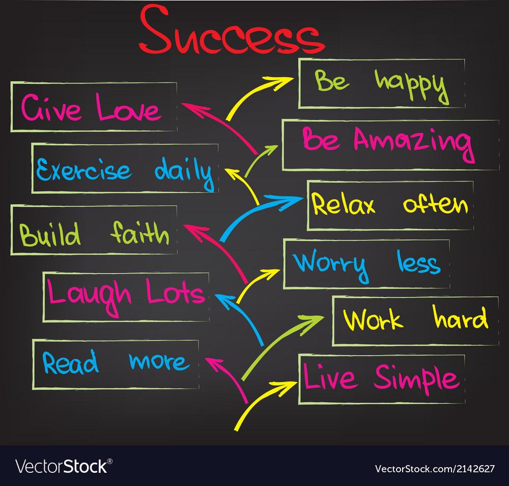 Way to success vector | Price: 1 Credit (USD $1)