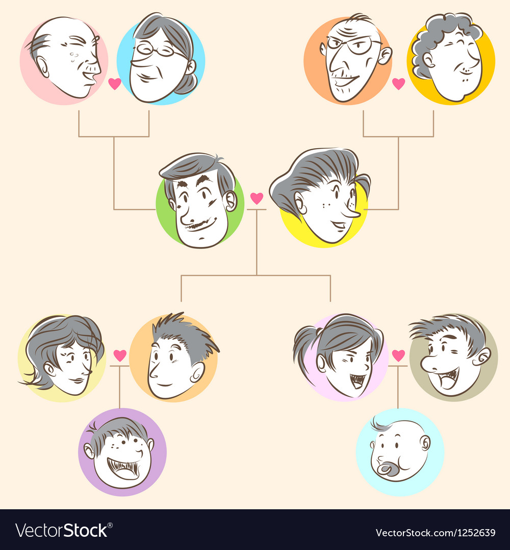 Family tree doodle style vector | Price: 1 Credit (USD $1)