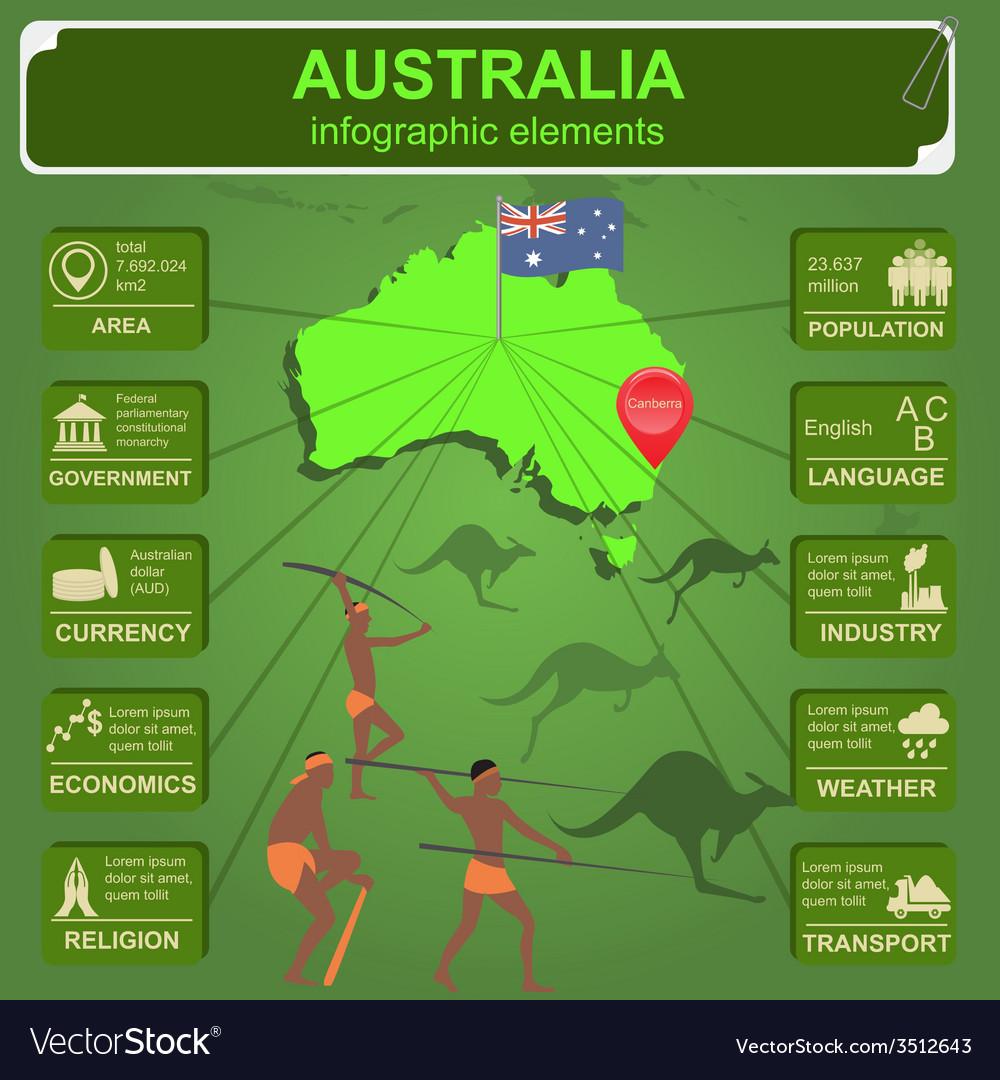 Australia infographics statistical data sights vector | Price: 1 Credit (USD $1)