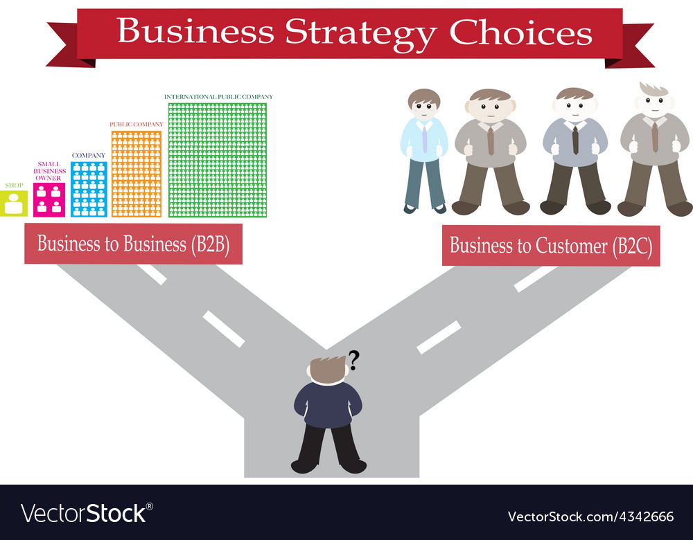 Business strategy choices vector | Price: 1 Credit (USD $1)