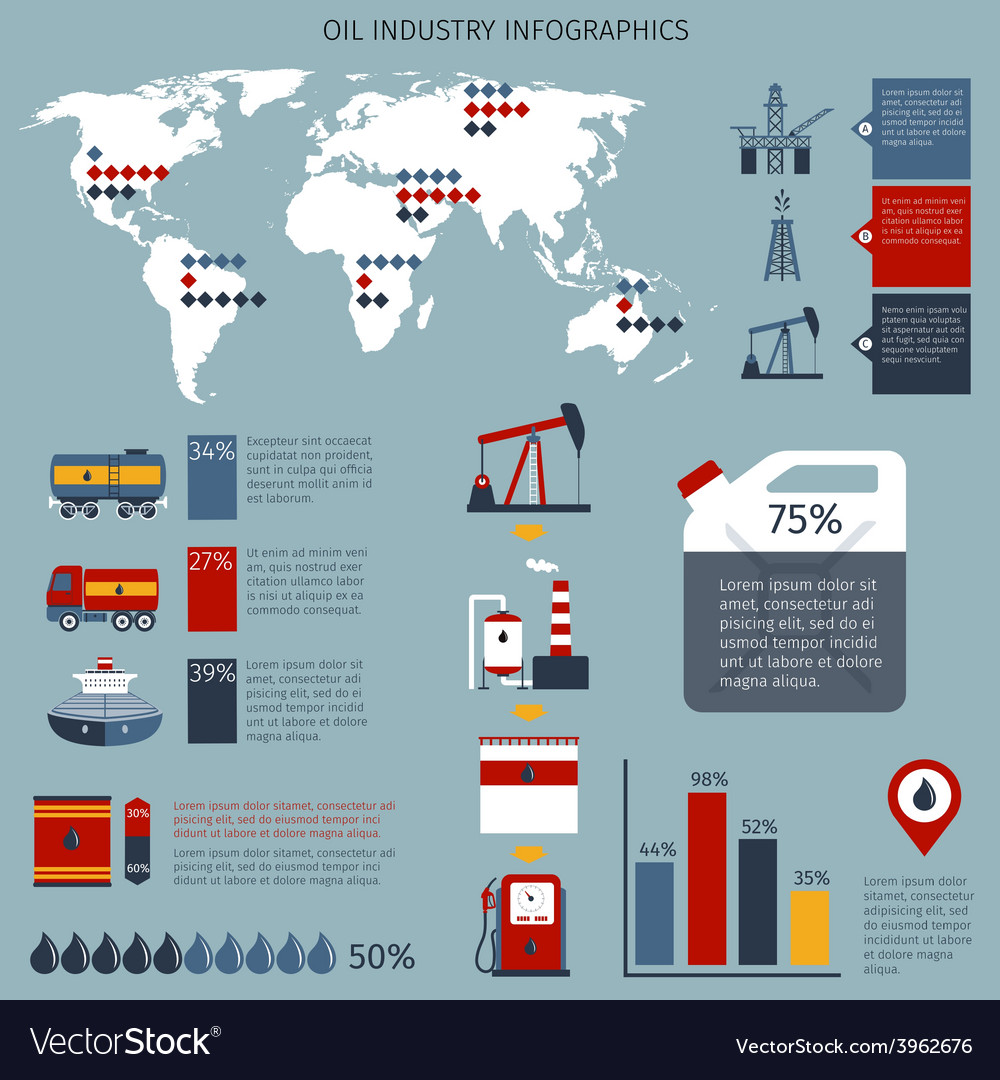 Oil industry infographics vector | Price: 1 Credit (USD $1)