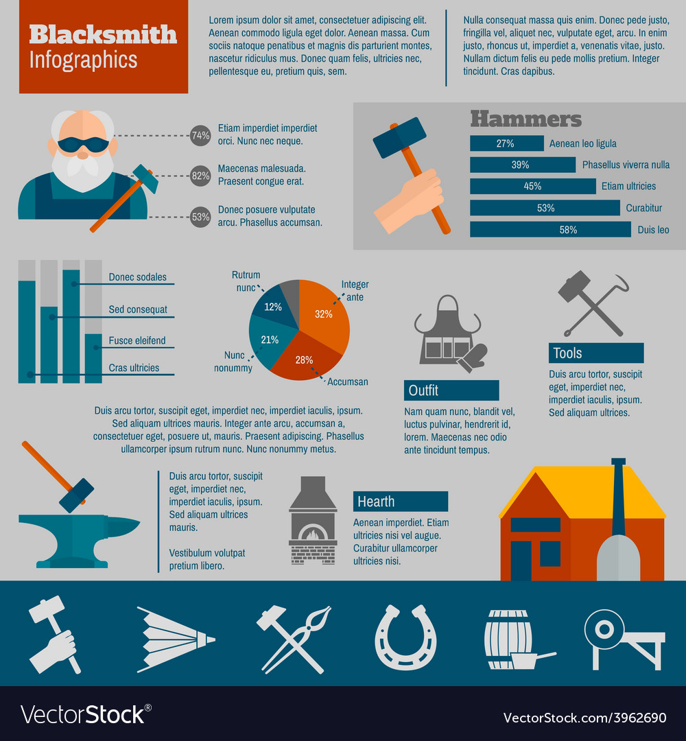 Blacksmith infographics set vector | Price: 1 Credit (USD $1)