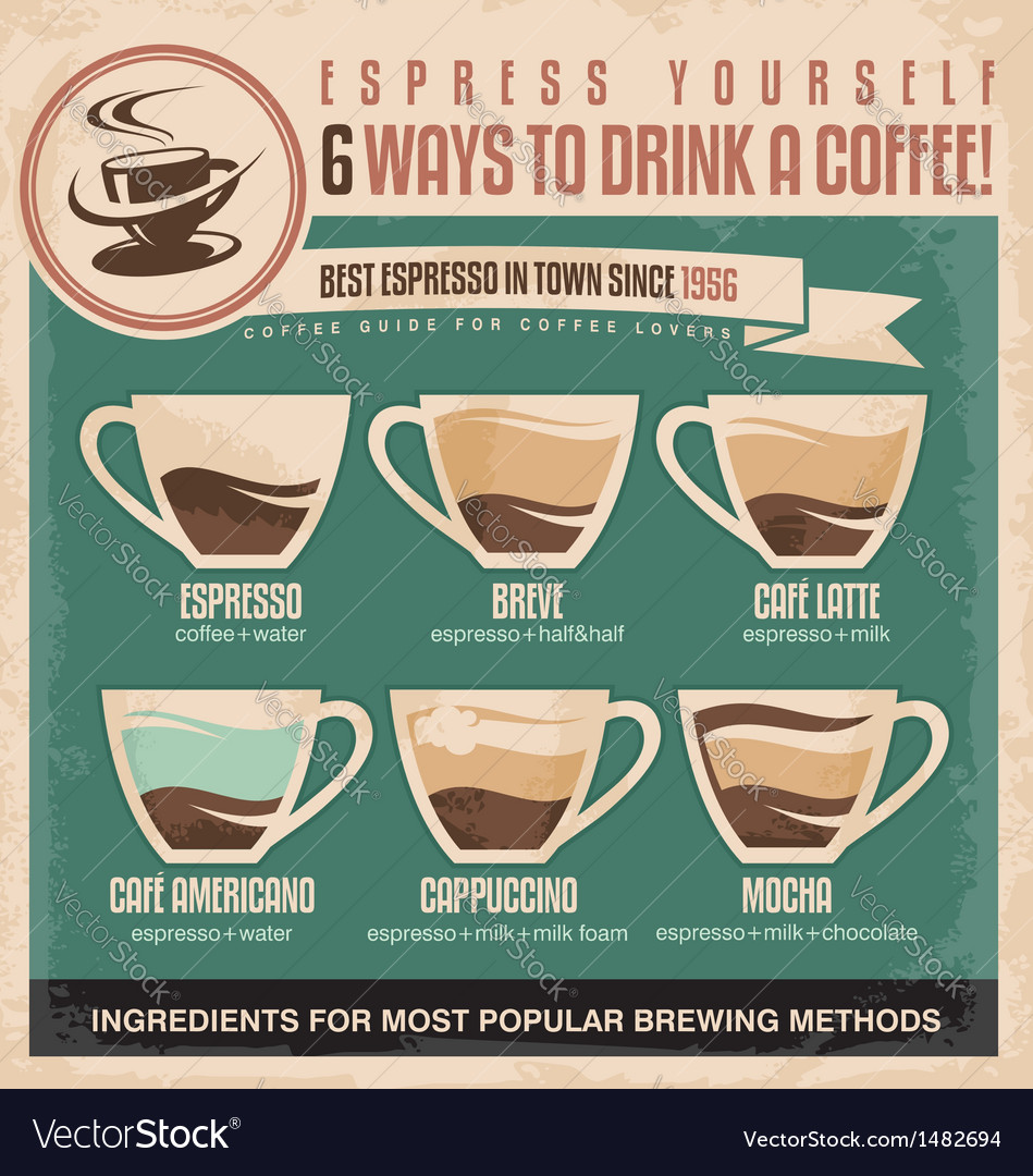 Vintage espresso ingredients guide vector | Price: 1 Credit (USD $1)