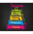 Vision mission strategy action vector