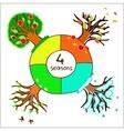 Four seasons for design of a calendar vector