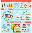 Building infographics set vector