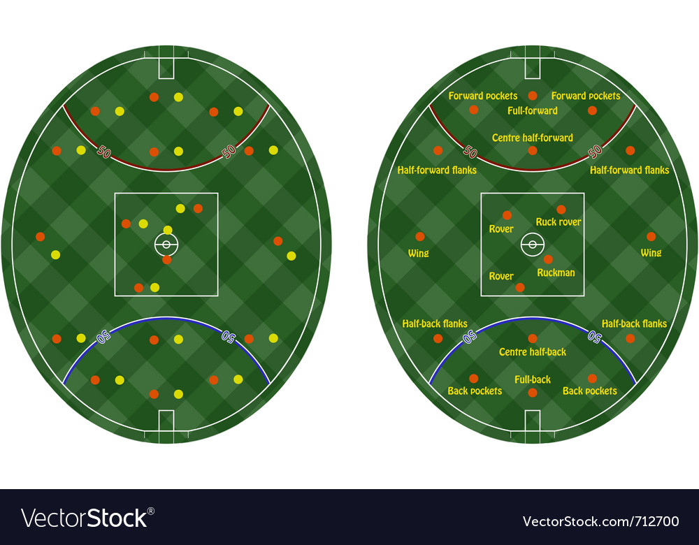 Australian rules football pitches vector | Price: 1 Credit (USD $1)