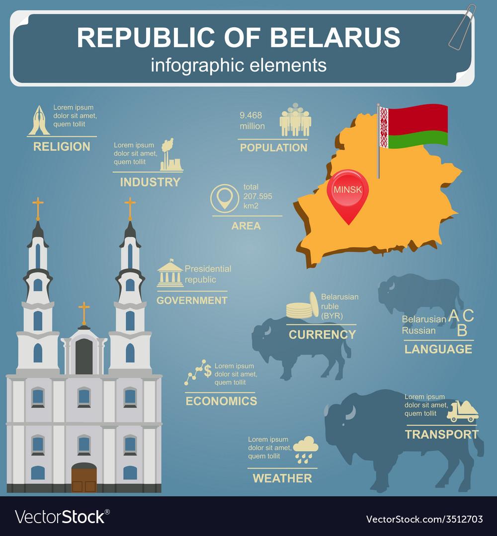 Belarus infographics statistical data sights vector | Price: 1 Credit (USD $1)