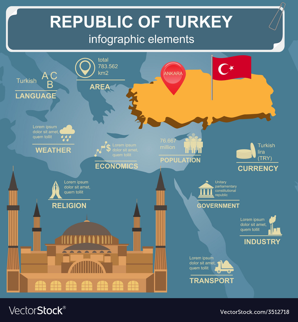 Turkey infographics statistical data sights vector | Price: 1 Credit (USD $1)