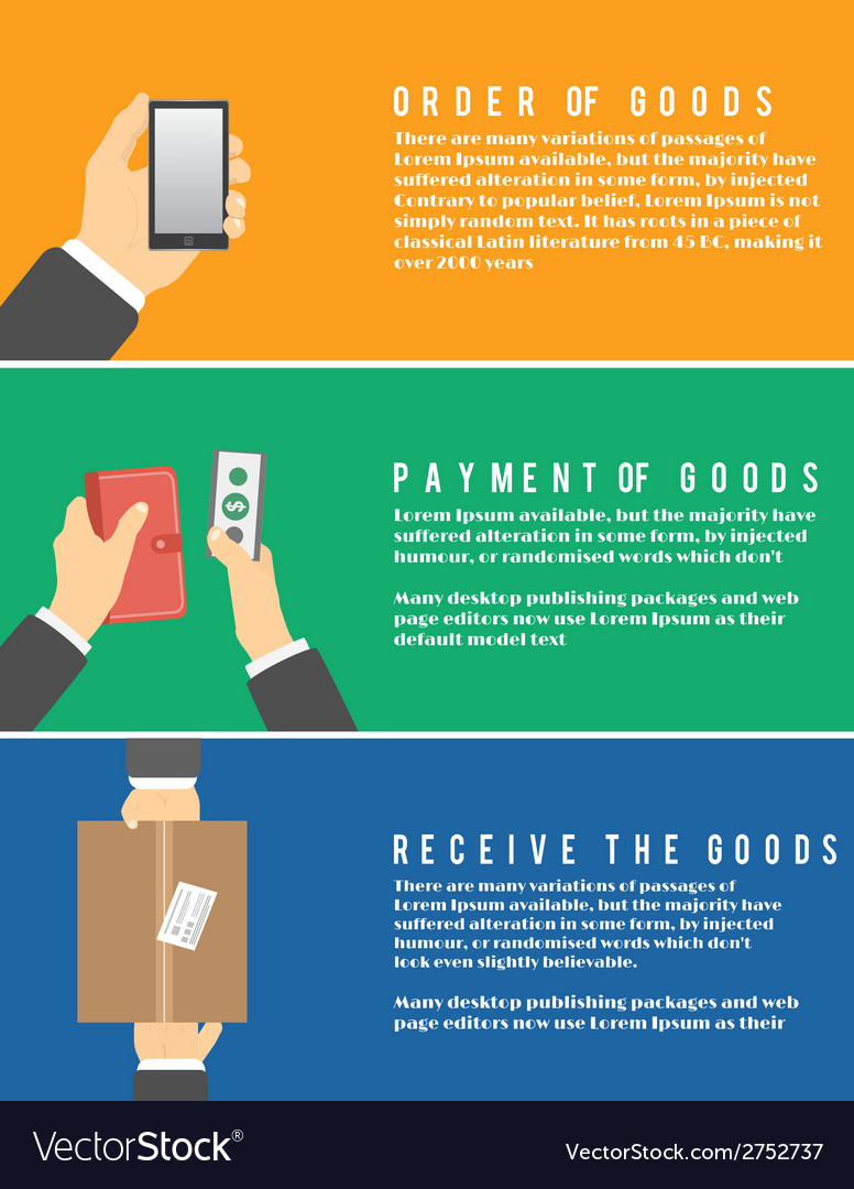 Internet shopping process of purchasing vector   Price: 1 Credit (USD $1)
