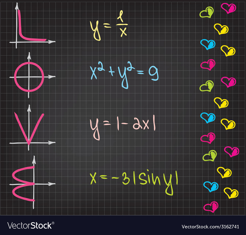 The mathematical approach to love vector | Price: 1 Credit (USD $1)