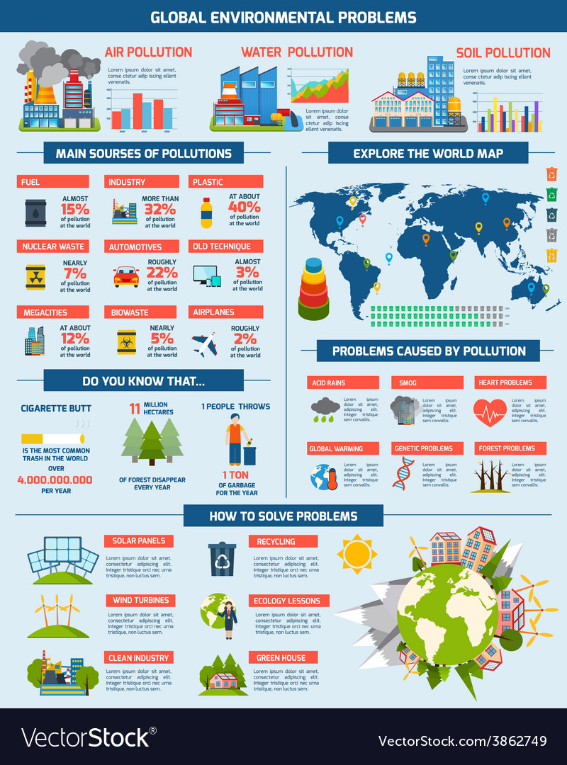 Global environment problems solution infographics vector | Price: 1 Credit (USD $1)